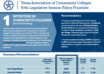 TACC-policy_priorities_2021350x250.jpg